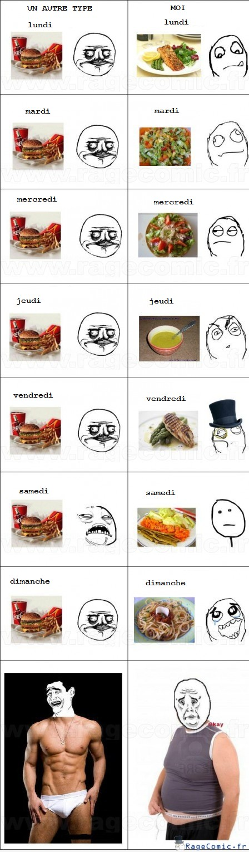 Nourriture saine